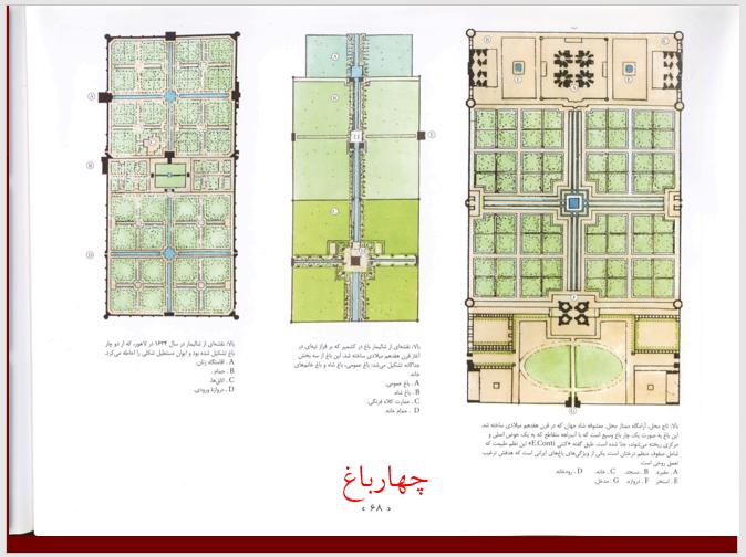 پاورپوینت معماری اسلامی مهرآب